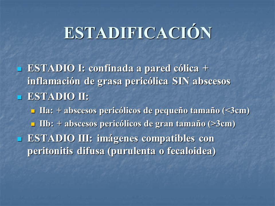 ESTADIFICACIÓN ESTADIO I: confinada a pared cólica + inflamación de grasa pericólica SIN abscesos ESTADIO I: confinada a pared cólica + inflamación de