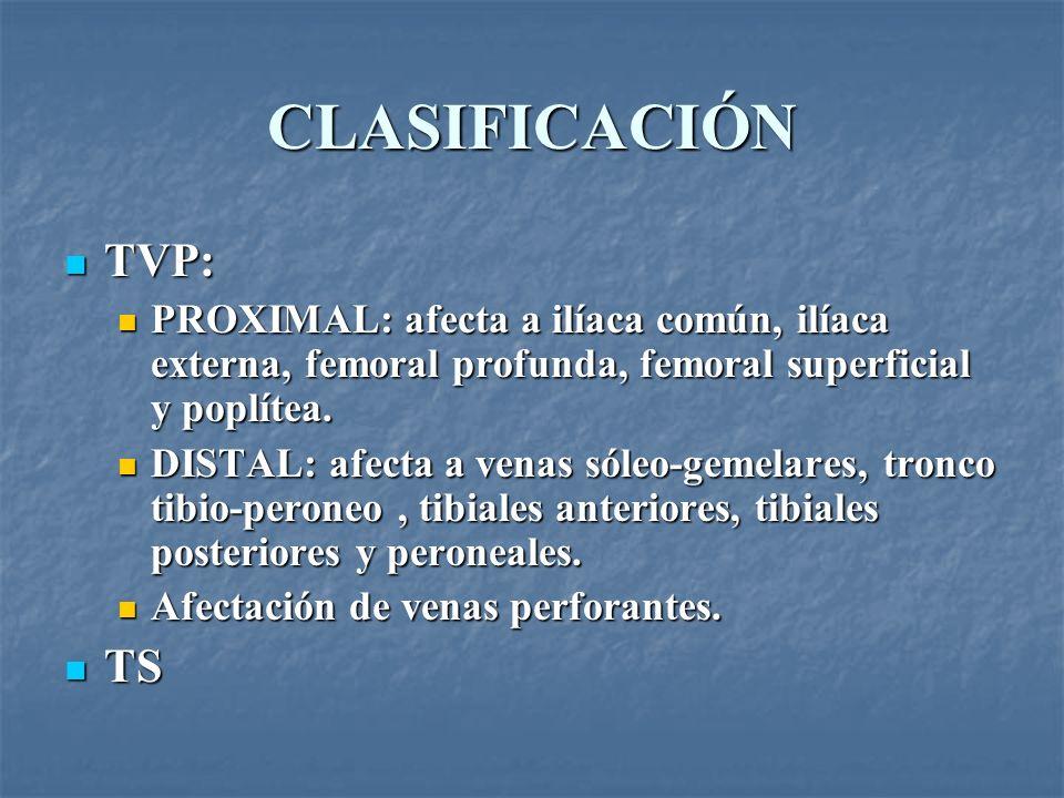 CLASIFICACIÓN TVP: TVP: PROXIMAL: afecta a ilíaca común, ilíaca externa, femoral profunda, femoral superficial y poplítea. PROXIMAL: afecta a ilíaca c