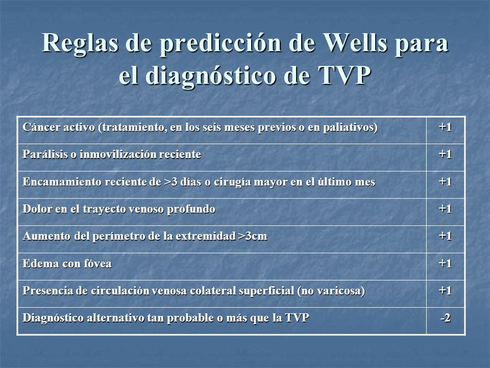 Reglas de predicción de Wells para el diagnóstico de TVP Cáncer activo (tratamiento, en los seis meses previos o en paliativos) +1 Parálisis o inmovil