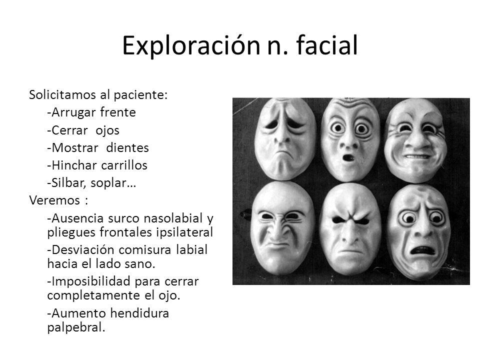 Exploración n. facial Solicitamos al paciente: -Arrugar frente -Cerrar ojos -Mostrar dientes -Hinchar carrillos -Silbar, soplar… Veremos : -Ausencia s