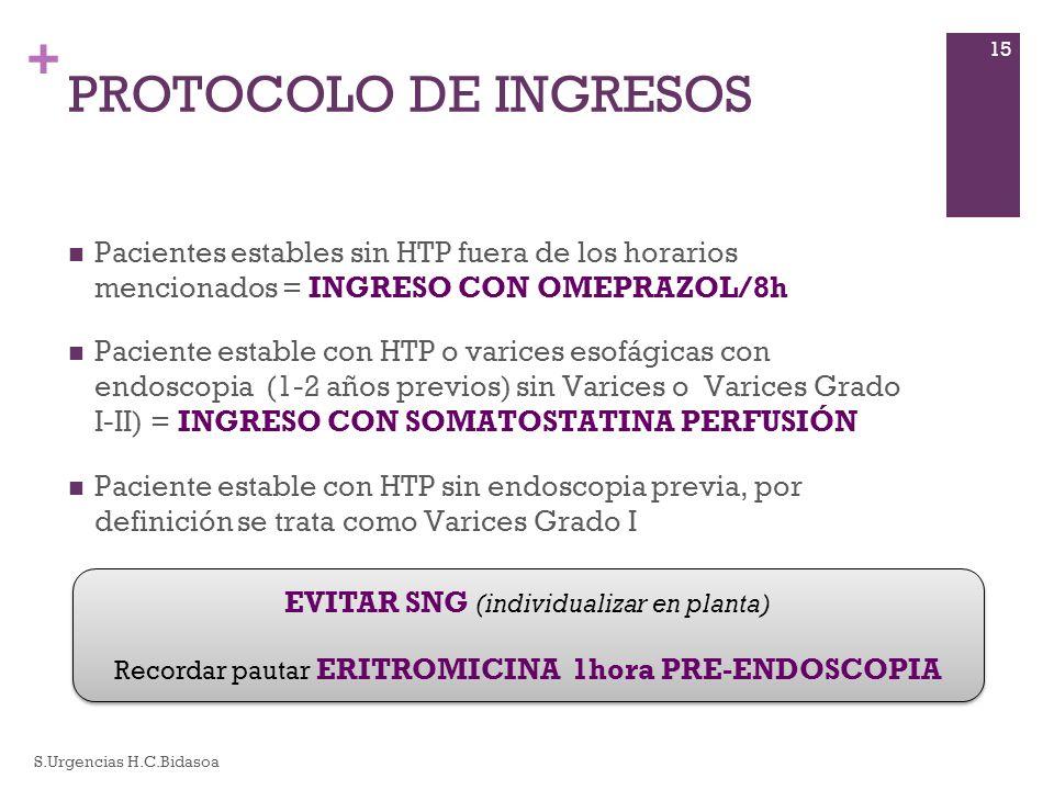 + PROTOCOLO DE INGRESOS Pacientes estables sin HTP fuera de los horarios mencionados = INGRESO CON OMEPRAZOL/8h Paciente estable con HTP o varices eso