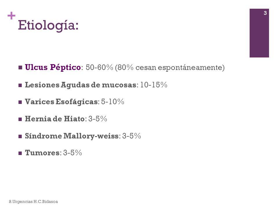+ Etiología: Ulcus Péptico : 50-60% (80% cesan espontáneamente) Lesiones Agudas de mucosas: 10-15% Varices Esofágicas: 5-10% Hernia de Hiato: 3-5% Sín