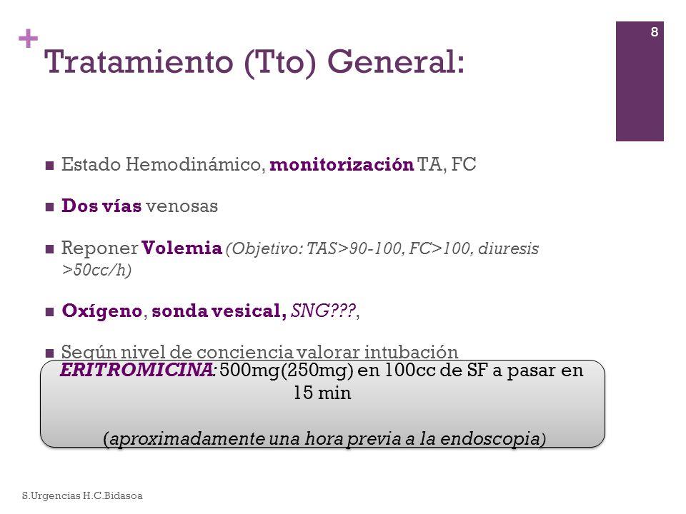 + Tratamiento (Tto) General: Estado Hemodinámico, monitorización TA, FC Dos vías venosas Reponer Volemia (Objetivo: TAS>90-100, FC>100, diuresis >50cc