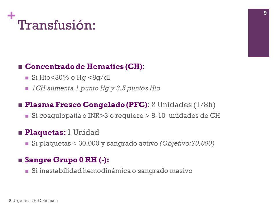 + Transfusión: Concentrado de Hematíes (CH): Si Hto<30% o Hg <8g/dl 1CH aumenta 1 punto Hg y 3.5 puntos Hto Plasma Fresco Congelado (PFC): 2 Unidades