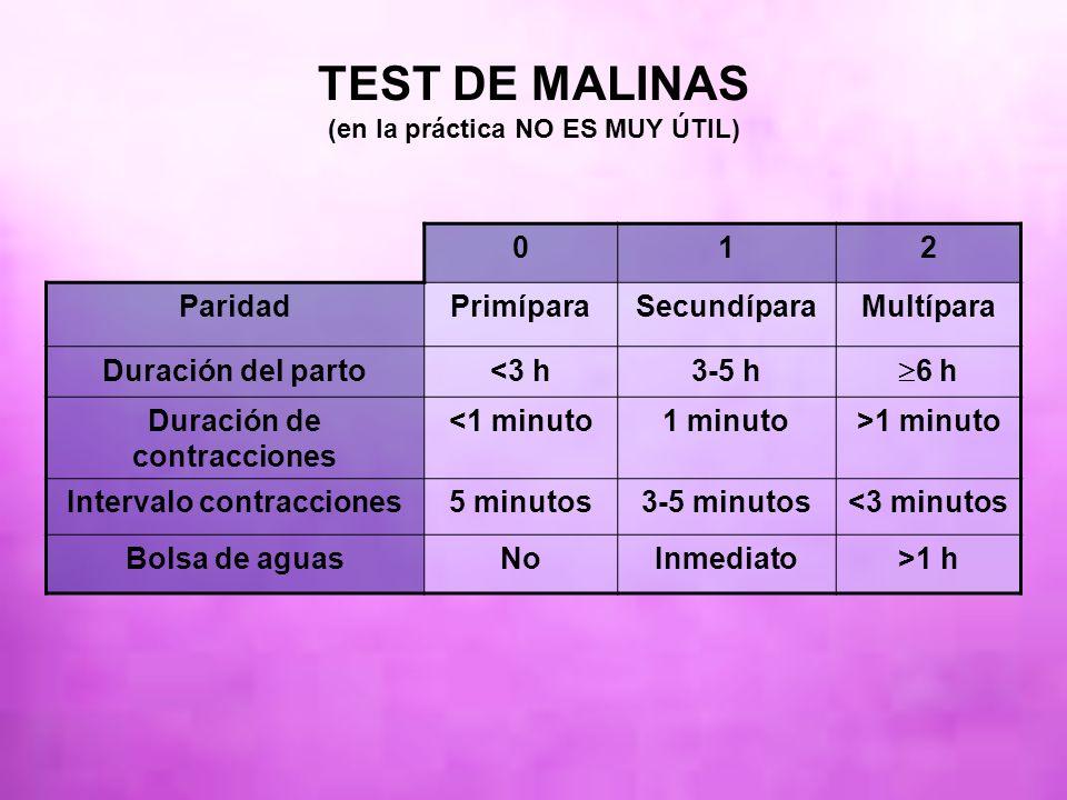 TEST DE MALINAS (en la práctica NO ES MUY ÚTIL) 012 ParidadPrimíparaSecundíparaMultípara Duración del parto<3 h3-5 h 6 h Duración de contracciones <1