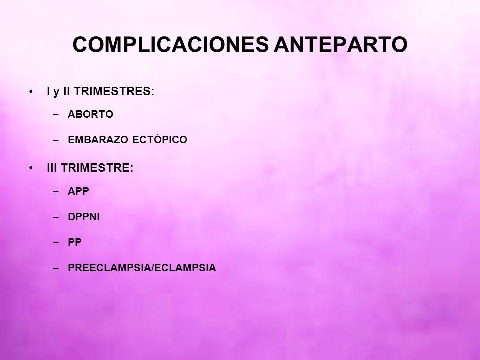 COMPLICACIONES ANTEPARTO I y II TRIMESTRES: –ABORTO –EMBARAZO ECTÓPICO III TRIMESTRE: –APP –DPPNI –PP –PREECLAMPSIA/ECLAMPSIA