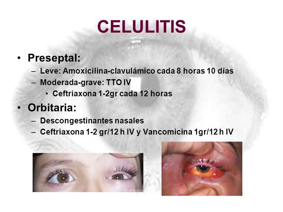 Preseptal: –Leve: Amoxicilina-clavulámico cada 8 horas 10 días –Moderada-grave: TTO IV Ceftriaxona 1-2gr cada 12 horas Orbitaria: –Descongestinantes n