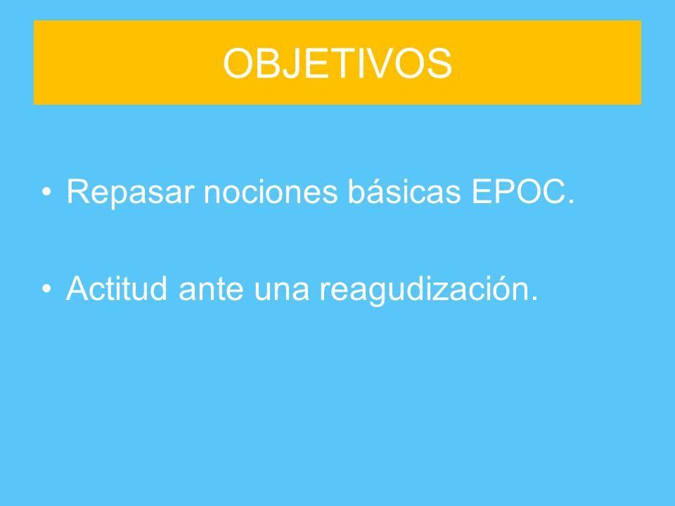 OBJETIVOS Repasar nociones básicas EPOC. Actitud ante una reagudización.