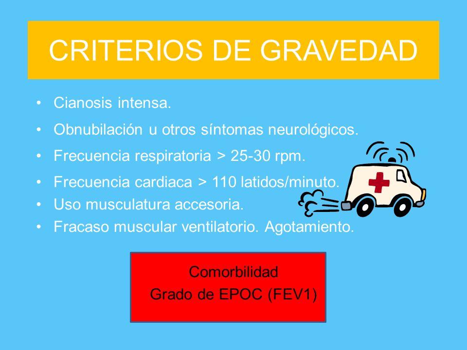 CRITERIOS DE GRAVEDAD Cianosis intensa. Obnubilación u otros síntomas neurológicos. Frecuencia respiratoria > 25-30 rpm. Frecuencia cardiaca > 110 lat