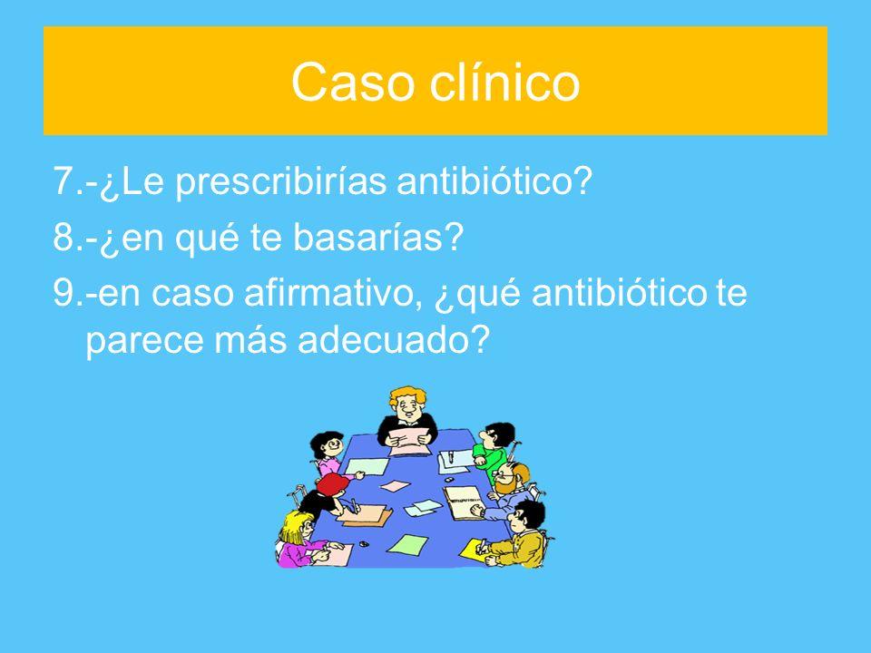 Caso clínico 7.-¿Le prescribirías antibiótico? 8.-¿en qué te basarías? 9.-en caso afirmativo, ¿qué antibiótico te parece más adecuado?