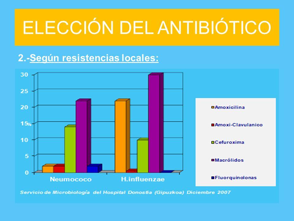 ELECCIÓN DEL ANTIBIÓTICO 2.-Según resistencias locales: