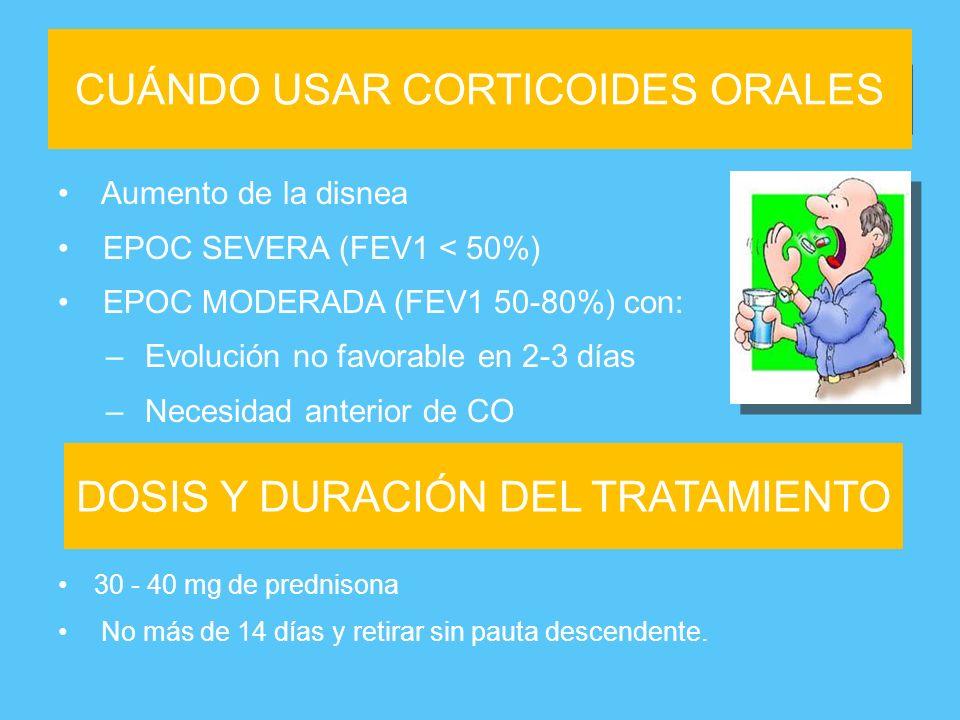 Cuando usar corticoides orales CUÁNDO USAR CORTICOIDES ORALES Aumento de la disnea EPOC SEVERA (FEV1 < 50%) EPOC MODERADA (FEV1 50-80%) con: – Evoluci