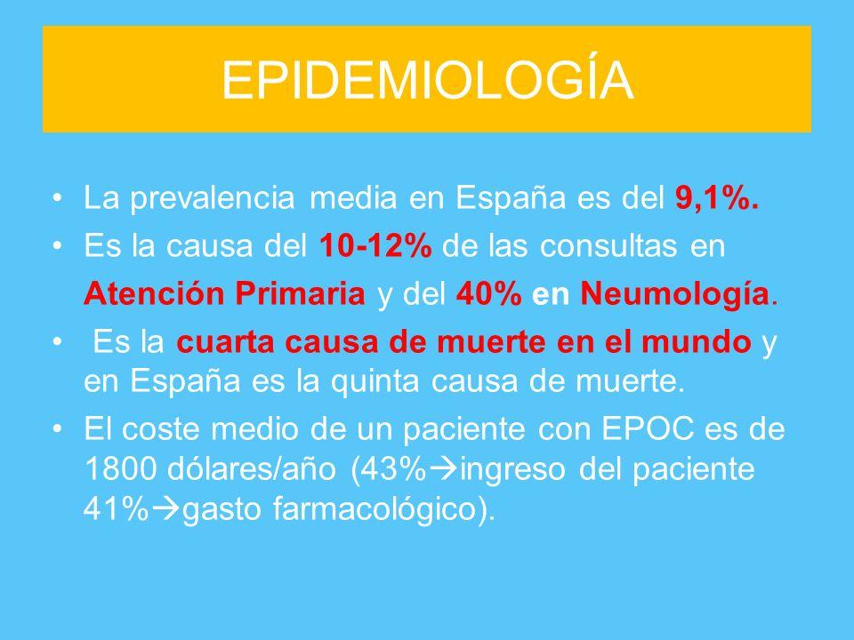 EPIDEMIOLOGÍA La prevalencia media en España es del 9,1%. Es la causa del 10-12% de las consultas en Atención Primaria y del 40% en Neumología. Es la