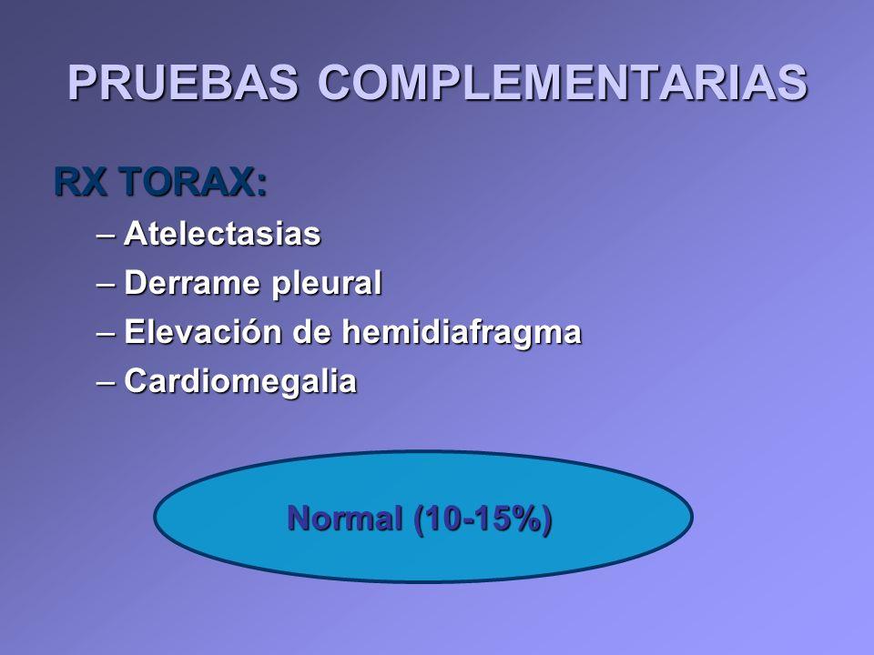 RX TORAX: –Atelectasias –Derrame pleural –Elevación de hemidiafragma –Cardiomegalia PRUEBAS COMPLEMENTARIAS Normal (10-15%)