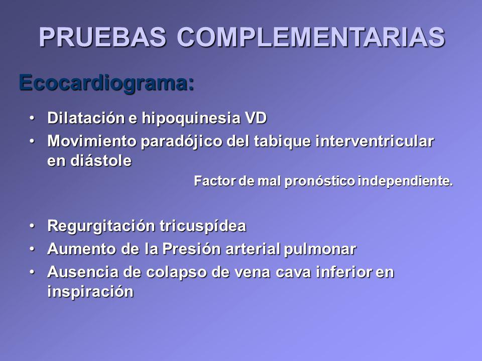 Ecocardiograma: Dilatación e hipoquinesia VDDilatación e hipoquinesia VD Movimiento paradójico del tabique interventricular en diástoleMovimiento para