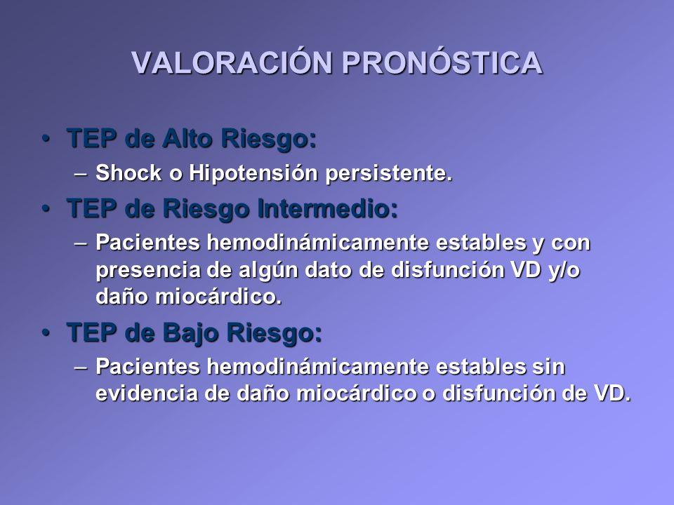 VALORACIÓN PRONÓSTICA TEP de Alto Riesgo:TEP de Alto Riesgo: –Shock o Hipotensión persistente. TEP de Riesgo Intermedio:TEP de Riesgo Intermedio: –Pac