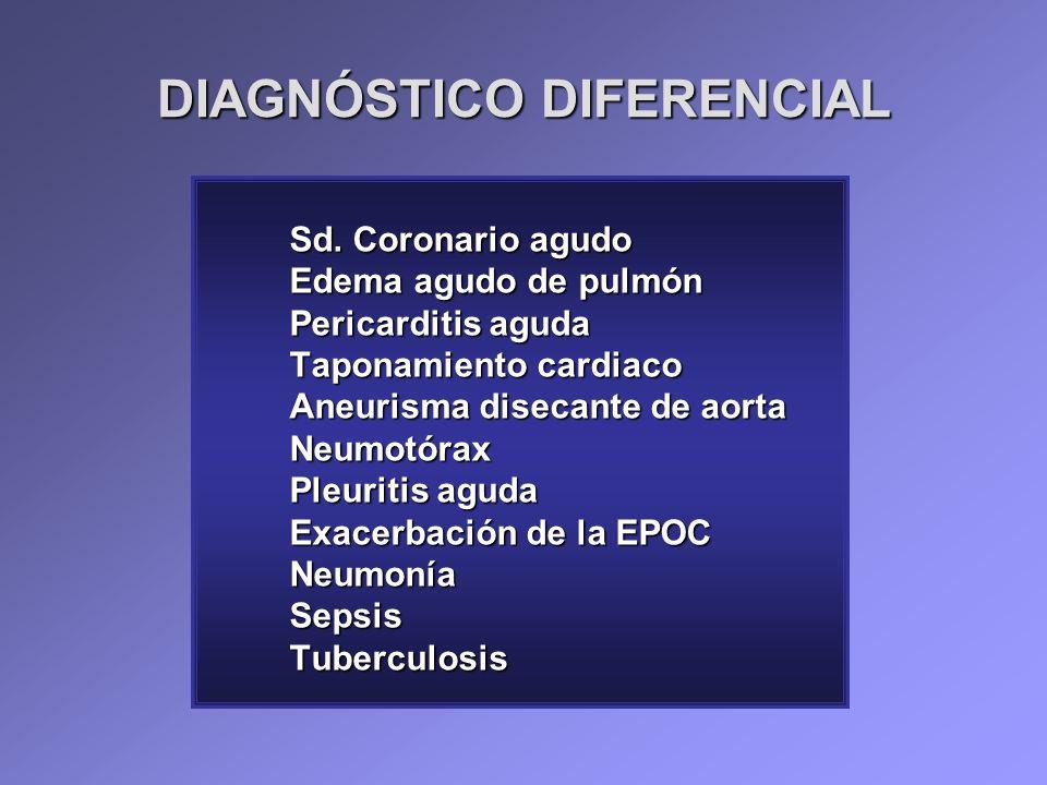 DIAGNÓSTICO DIFERENCIAL Sd. Coronario agudo Edema agudo de pulmón Pericarditis aguda Taponamiento cardiaco Aneurisma disecante de aorta Neumotórax Ple