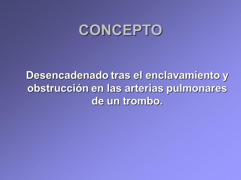 SIGNOS Taquipnea70% Taquicardia35% Fiebre (<38,9ºC) 15% Signos de TVP 15%