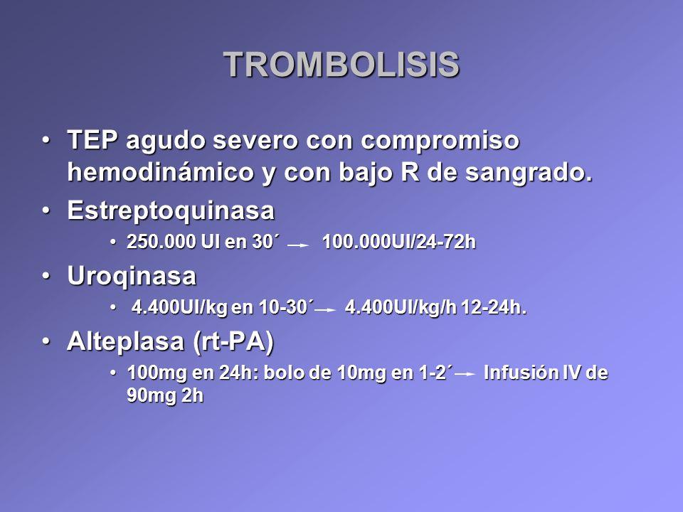 TROMBOLISIS TEP agudo severo con compromiso hemodinámico y con bajo R de sangrado.TEP agudo severo con compromiso hemodinámico y con bajo R de sangrad
