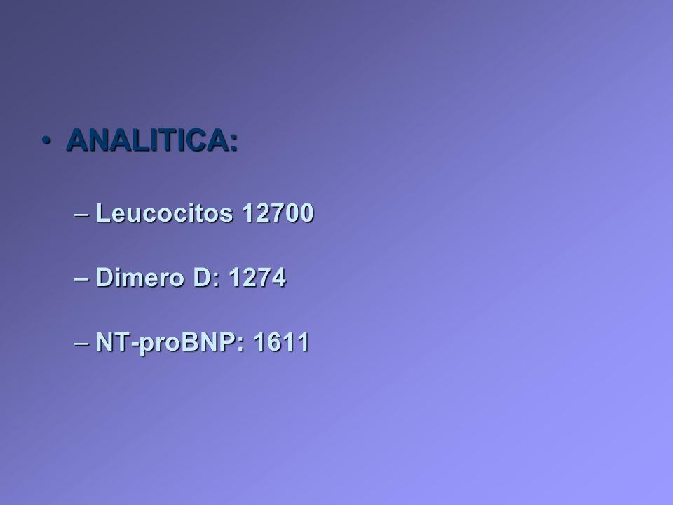ANALITICA:ANALITICA: –Leucocitos 12700 –Dimero D: 1274 –NT-proBNP: 1611