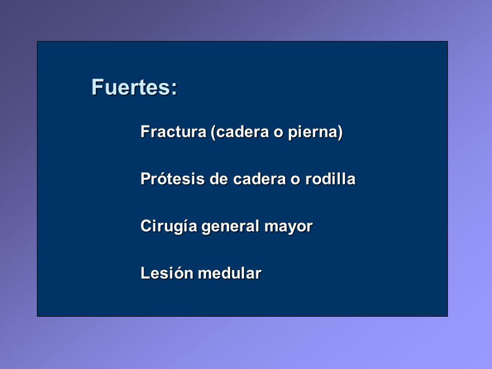 Fuertes: Fractura (cadera o pierna) Prótesis de cadera o rodilla Cirugía general mayor Lesión medular