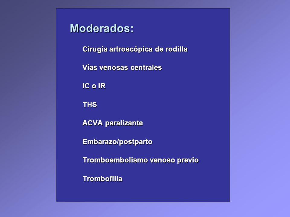 Moderados: Cirugía artroscópica de rodilla Vías venosas centrales IC o IR THS ACVA paralizante Embarazo/postparto Tromboembolismo venoso previo Trombo