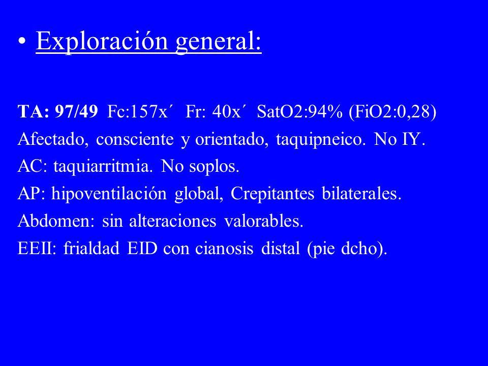 Exploración general: TA: 97/49 Fc:157x´ Fr: 40x´ SatO2:94% (FiO2:0,28) Afectado, consciente y orientado, taquipneico. No IY. AC: taquiarritmia. No sop