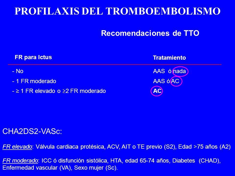 PROFILAXIS DEL TROMBOEMBOLISMO Recomendaciones de TTO - No AAS ó nada - 1 FR moderado AAS ó AC - 1 FR elevado o 2 FR moderadoAC CHA2DS2-VASc: FR eleva