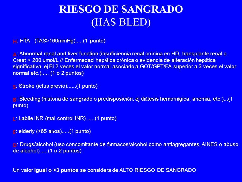 RIESGO DE SANGRADO (HAS BLED) H : HTA (TAS>160mmHg).....(1 punto) A : Abnormal renal and liver function (insuficiencia renal cr ó nica en HD, transpla