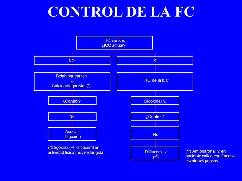 CONTROL DE LA FC (*)Digoxina (+/- diltiacem) en actividad física muy restringida (**) Amiodarona i.v. en paciente crítico con fracaso escalones previo