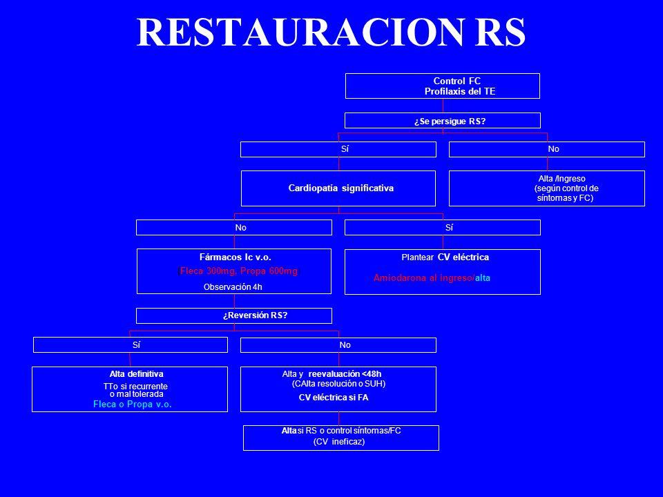 RESTAURACION RS Alta definitiva TTo si recurrente o mal tolerada: Fleca o Propa v.o. Sí Altasi RS o control síntomas/FC (CV ineficaz) Alta yreevaluaci