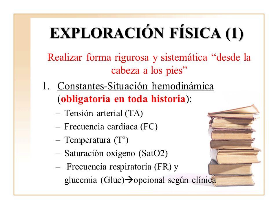 EXPLORACIÓN FÍSICA (1) Realizar forma rigurosa y sistemática desde la cabeza a los pies 1.Constantes-Situación hemodinámica (obligatoria en toda histo