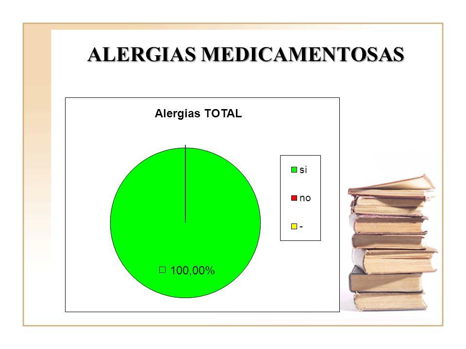 ALERGIAS MEDICAMENTOSAS