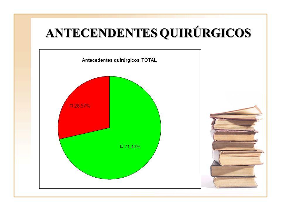 ANTECENDENTES QUIRÚRGICOS