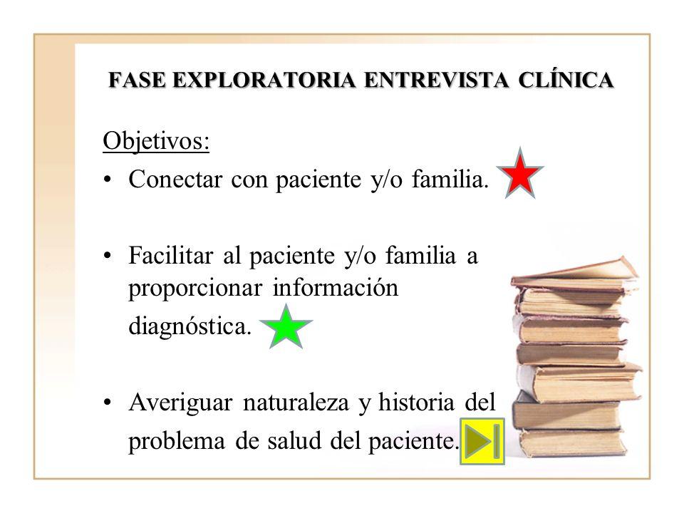 FASE EXPLORATORIA ENTREVISTA CLÍNICA Objetivos: Conectar con paciente y/o familia. Facilitar al paciente y/o familia a proporcionar información diagnó