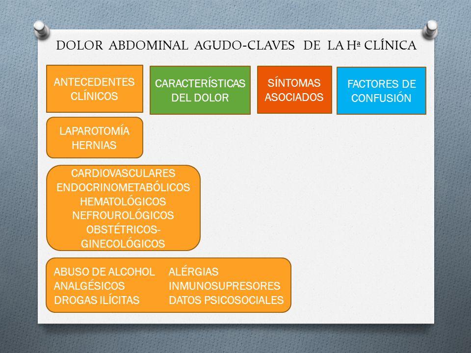 DOLOR ABDOMINAL AGUDO-CLAVES DE LA Hª CLÍNICA ANTECEDENTES CLÍNICOS CARACTERÍSTICAS DEL DOLOR SÍNTOMAS ASOCIADOS FACTORES DE CONFUSIÓN LAPAROTOMÍA HER