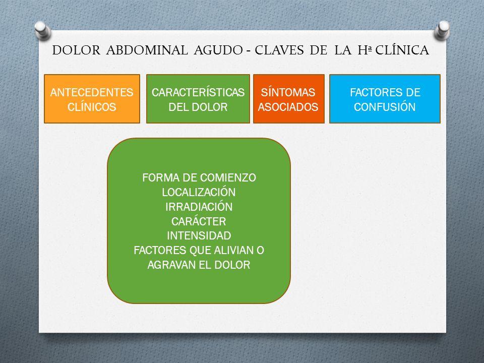 DOLOR ABDOMINAL AGUDO - CLAVES DE LA Hª CLÍNICA ANTECEDENTES CLÍNICOS CARACTERÍSTICAS DEL DOLOR SÍNTOMAS ASOCIADOS FACTORES DE CONFUSIÓN FORMA DE COMI