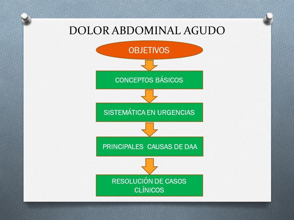 DOLOR ABDOMINAL AGUDO OBJETIVOS CONCEPTOS BÁSICOS SISTEMÁTICA EN URGENCIAS RESOLUCIÓN DE CASOS CLÍNICOS PRINCIPALES CAUSAS DE DAA