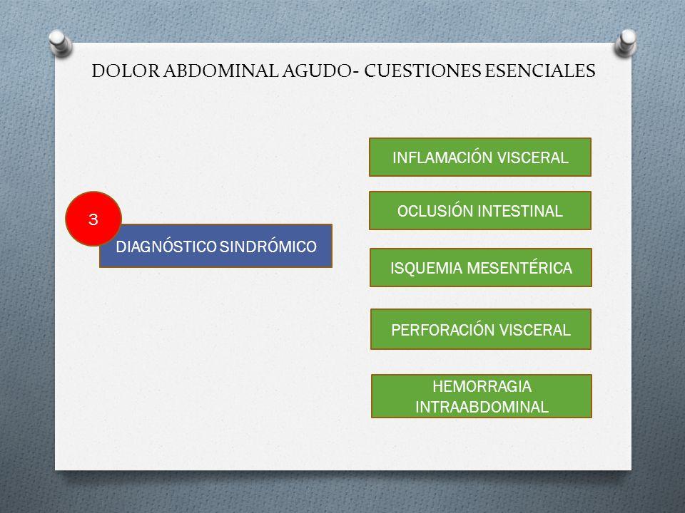 DOLOR ABDOMINAL AGUDO- CUESTIONES ESENCIALES DIAGNÓSTICO SINDRÓMICO INFLAMACIÓN VISCERAL OCLUSIÓN INTESTINAL ISQUEMIA MESENTÉRICA PERFORACIÓN VISCERAL