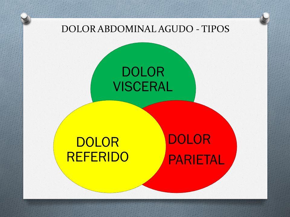 DOLOR ABDOMINAL AGUDO - TIPOS DOLOR VISCERAL DOLOR PARIETAL DOLOR REFERIDO
