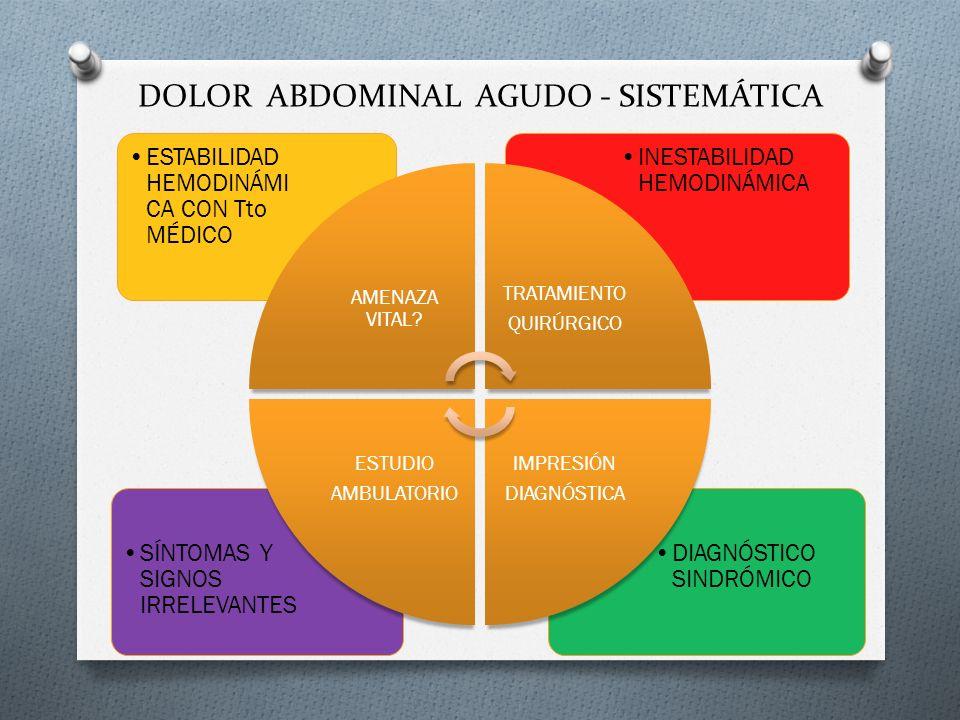 DOLOR ABDOMINAL AGUDO - SISTEMÁTICA DIAGNÓSTICO SINDRÓMICO SÍNTOMAS Y SIGNOS IRRELEVANTES INESTABILIDAD HEMODINÁMICA ESTABILIDAD HEMODINÁMI CA CON Tto