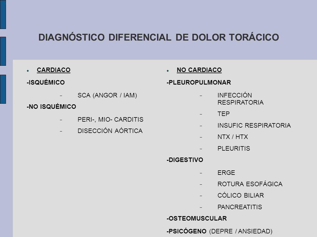 DIAGNÓSTICO DIFERENCIAL DE DOLOR TORÁCICO CARDIACO -ISQUÉMICO SCA (ANGOR / IAM) -NO ISQUÉMICO PERI-, MIO- CARDITIS DISECCIÓN AÓRTICA NO CARDIACO -PLEU