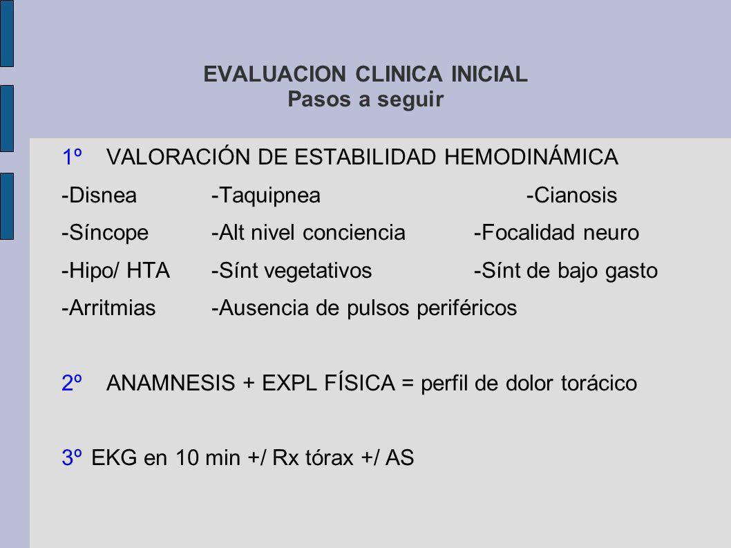 EVALUACION CLINICA INICIAL Pasos a seguir 1º VALORACIÓN DE ESTABILIDAD HEMODINÁMICA -Disnea-Taquipnea-Cianosis -Síncope-Alt nivel conciencia-Focalidad