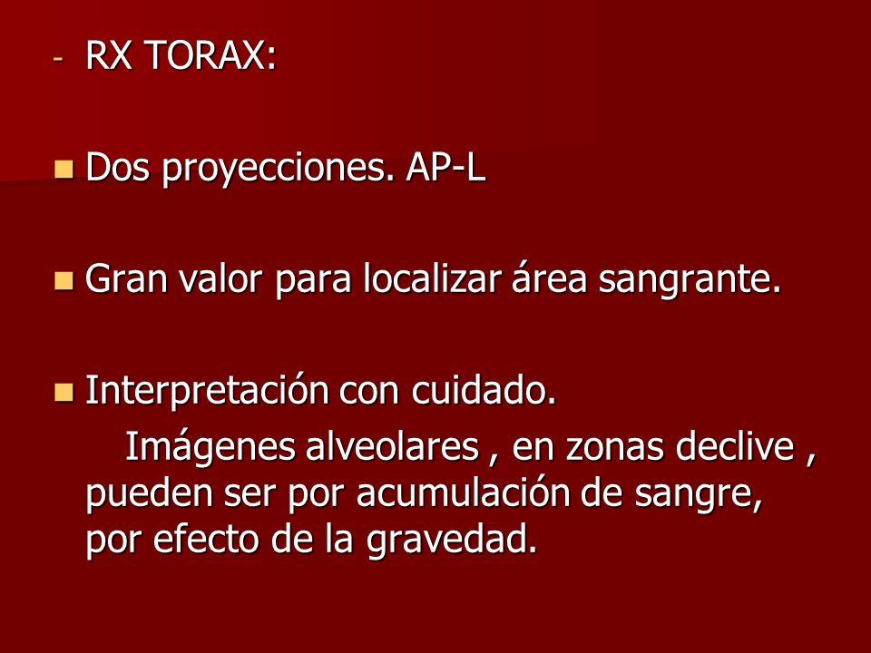 - RX TORAX: Dos proyecciones. AP-L Dos proyecciones. AP-L Gran valor para localizar área sangrante. Gran valor para localizar área sangrante. Interpre