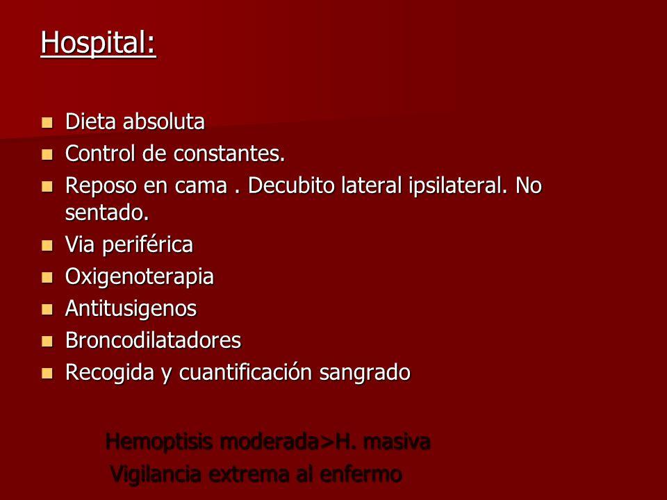 Hospital: Dieta absoluta Dieta absoluta Control de constantes. Control de constantes. Reposo en cama. Decubito lateral ipsilateral. No sentado. Reposo