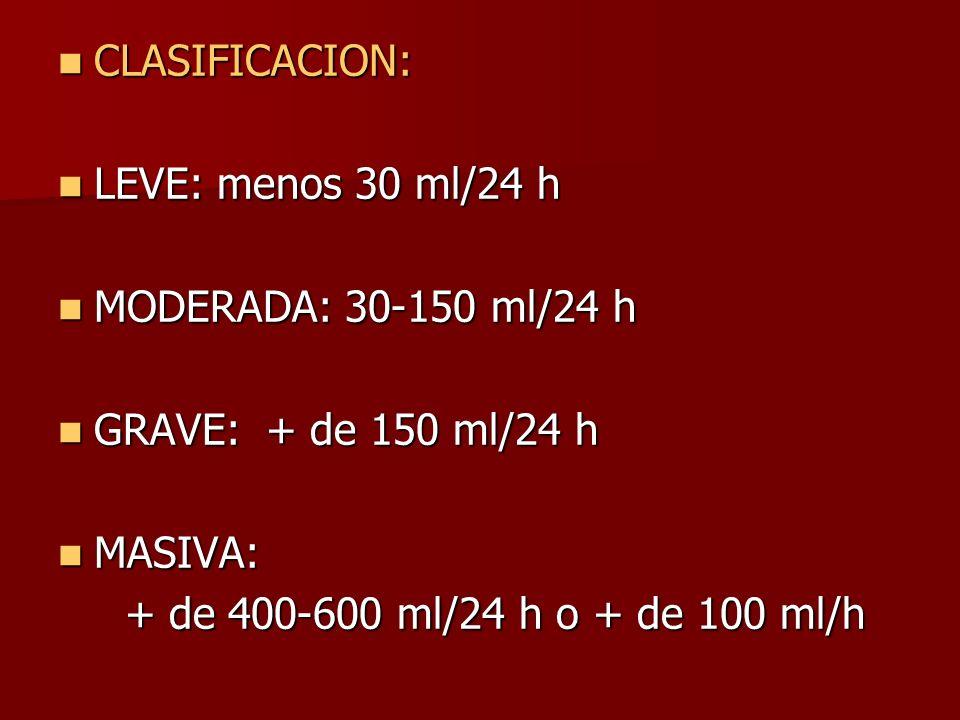 CLASIFICACION: CLASIFICACION: LEVE: menos 30 ml/24 h LEVE: menos 30 ml/24 h MODERADA: 30-150 ml/24 h MODERADA: 30-150 ml/24 h GRAVE: + de 150 ml/24 h
