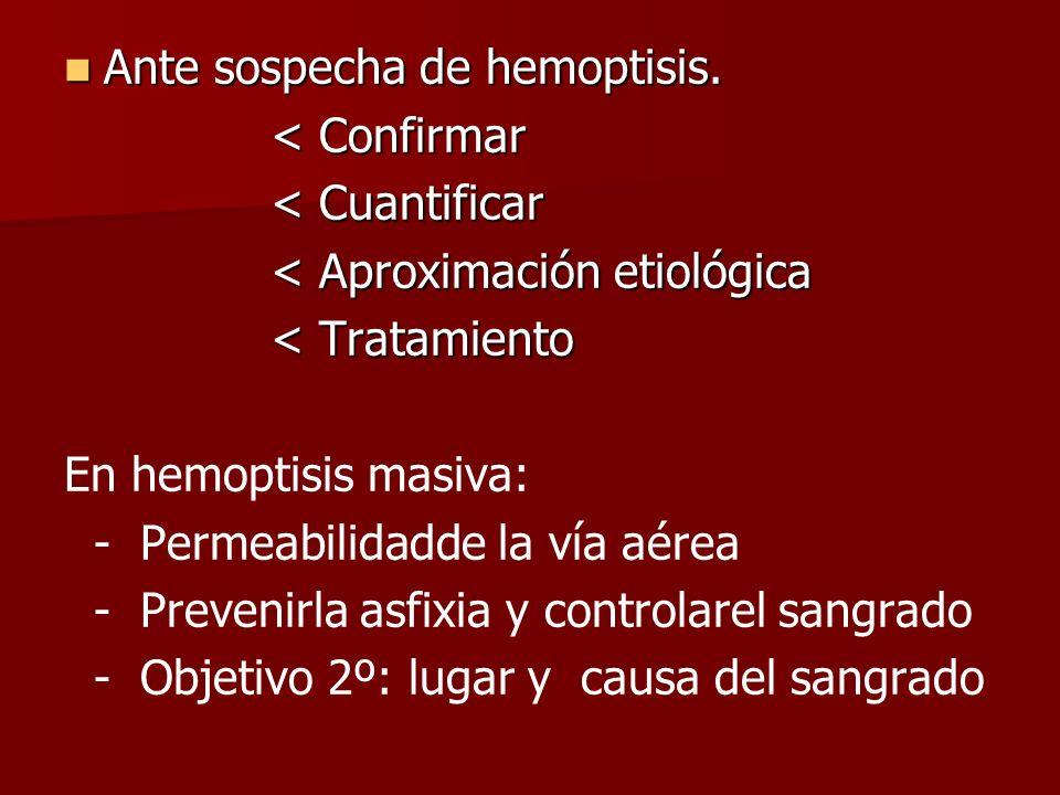 Ante sospecha de hemoptisis. Ante sospecha de hemoptisis. < Confirmar < Confirmar < Cuantificar < Cuantificar < Aproximación etiológica < Aproximación