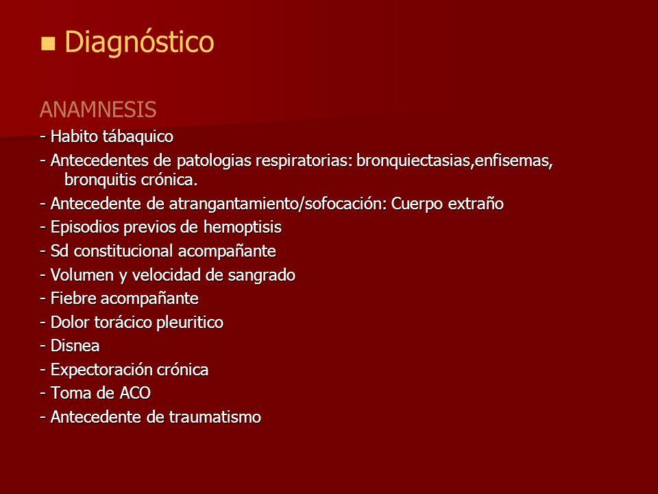 Diagnóstico ANAMNESIS - Habito tábaquico - Antecedentes de patologias respiratorias: bronquiectasias,enfisemas, bronquitis crónica. - Antecedente de a