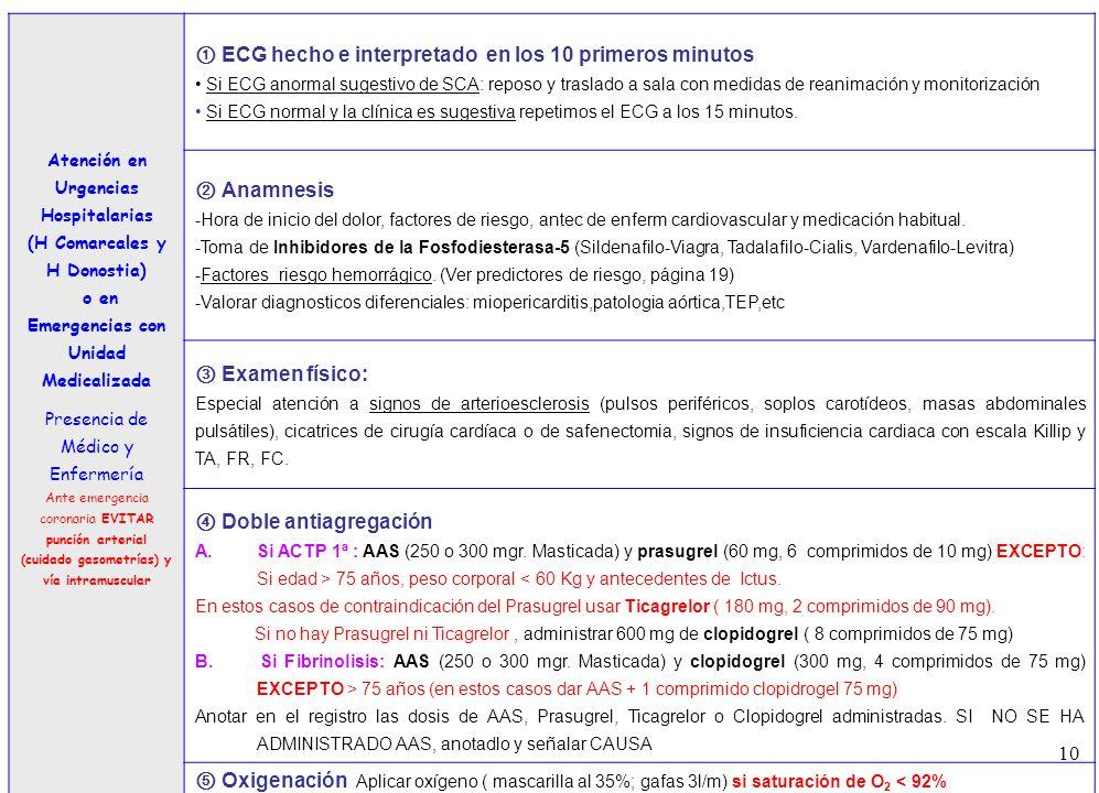 10 3 Atención en Urgencias Hospitalarias (H Comarcales y H Donostia) o en Emergencias con Unidad Medicalizada Presencia de Médico y Enfermería Ante em