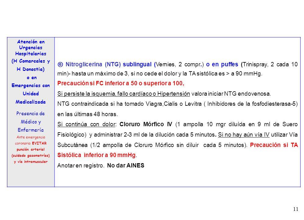 11 3 Atención en Urgencias Hospitalarias (H Comarcales y H Donostia) o en Emergencias con Unidad Medicalizada Presencia de Médico y Enfermería Ante em